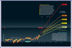 Find a link to the full size view of this graph by Michael Mann on the article page.